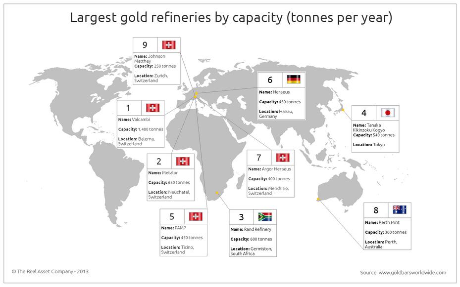 Zwitserland goud afvalwater